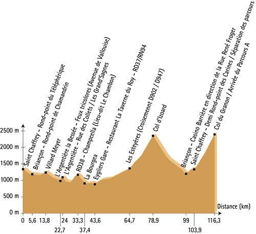 parcours-2012_vignette